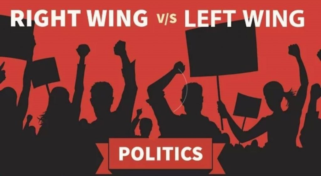 Left and Right Wing Politics Explained